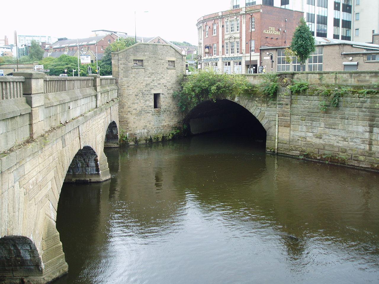 Water Suppliers Sheffield