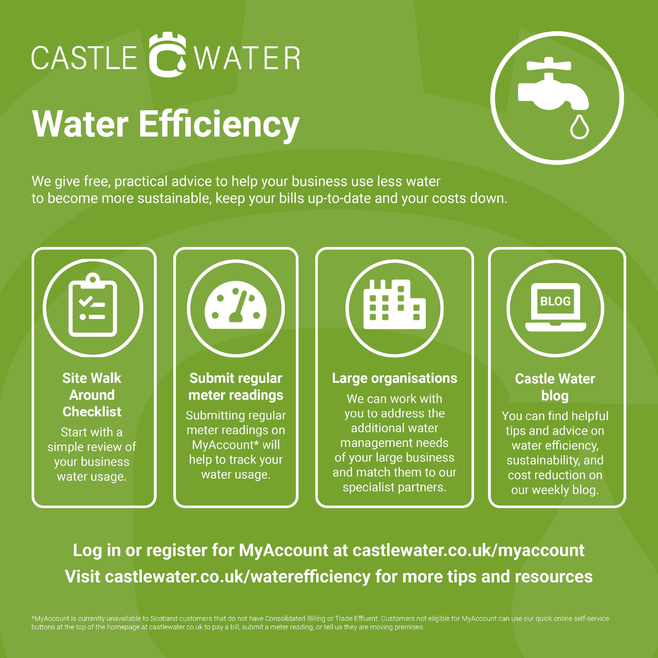 Water efficiency infographic