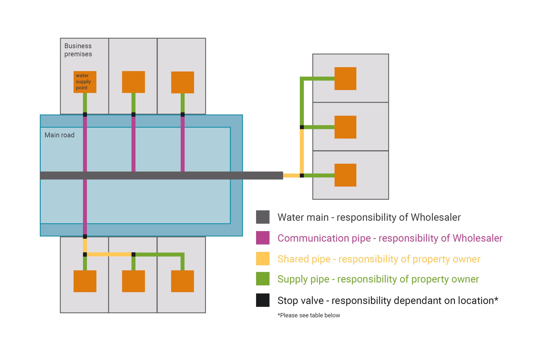 Leak Diagram