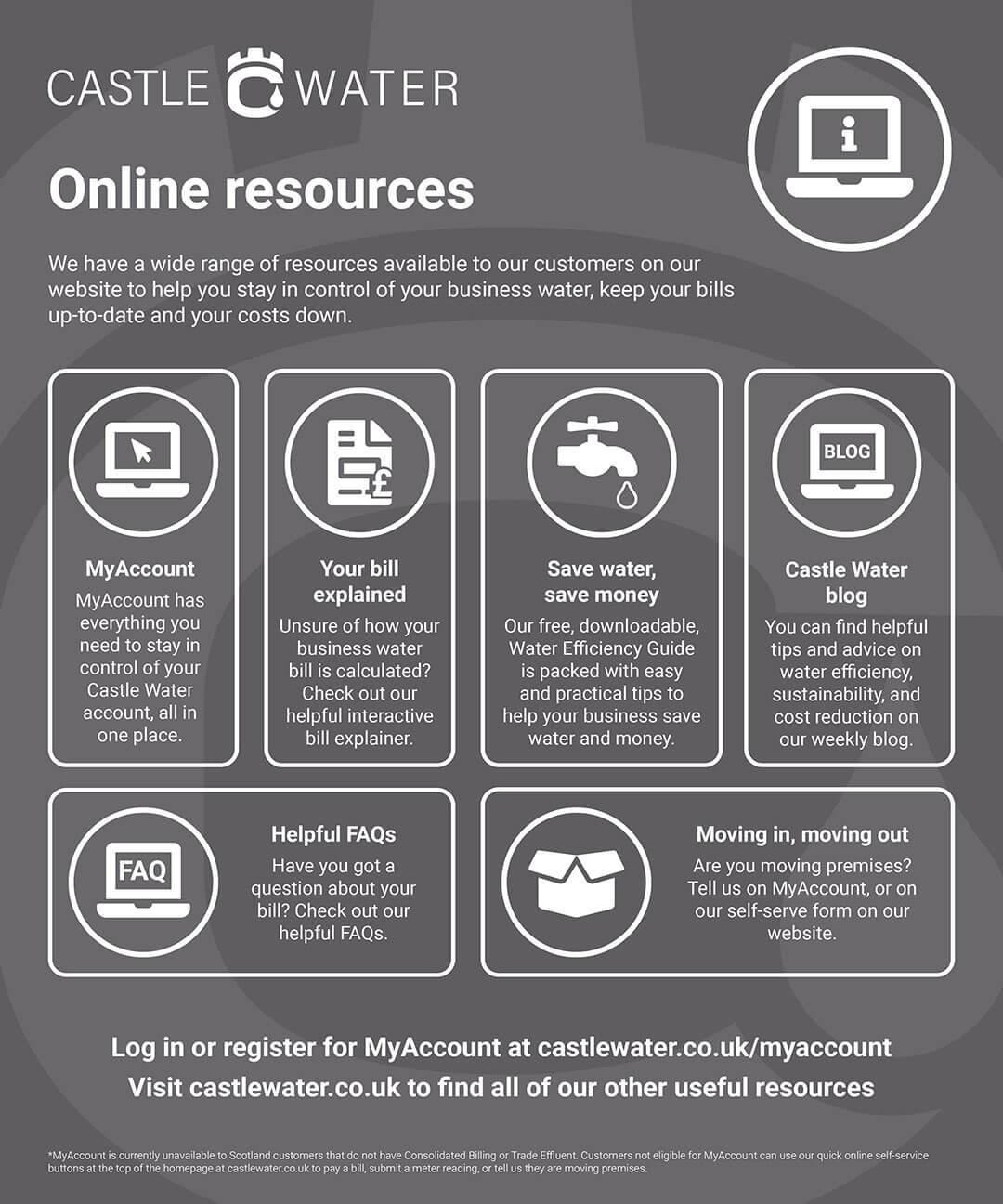 Online resources infographic